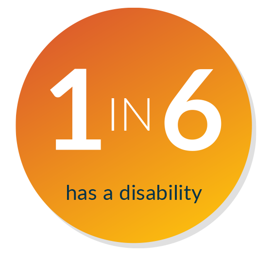1 in 6 has a disability