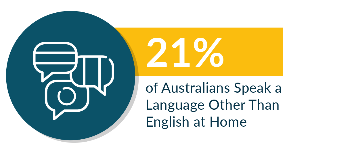 21% of Australians Speak a Language Other Than English at Home