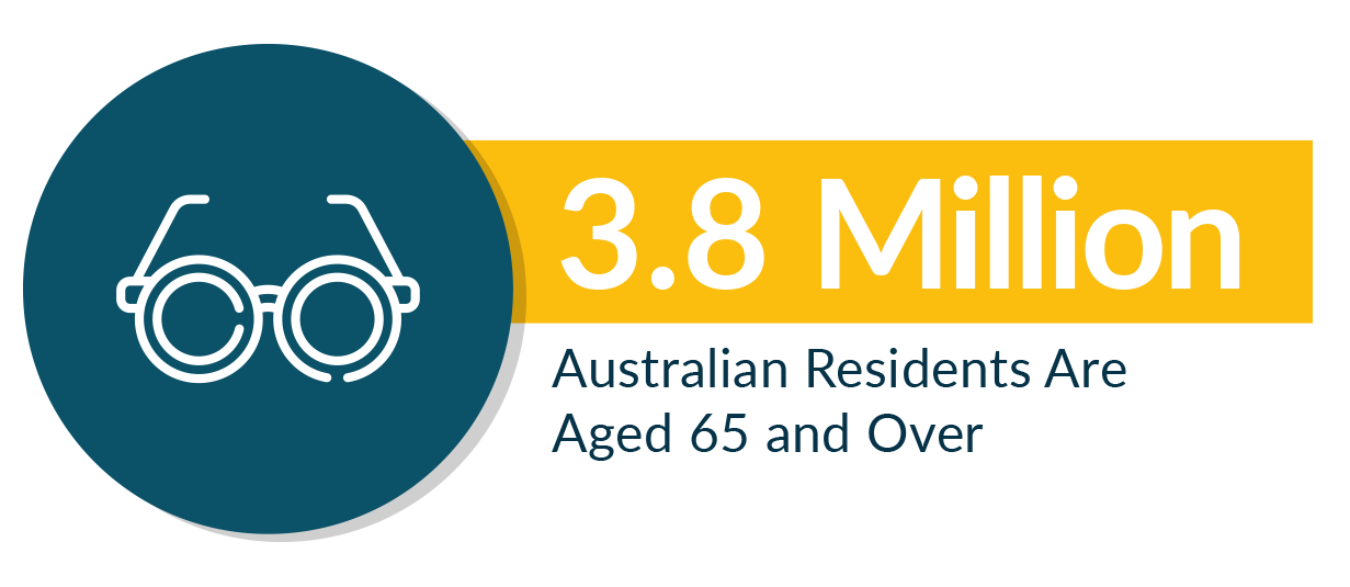 3.8 Million Australian Residents Are Aged 65 and Over
