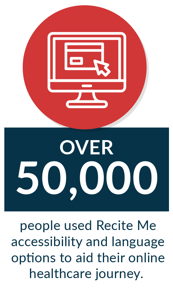 over 50,000 people used Recite Me accessibility toolbar
