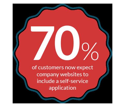 70% people need self service website