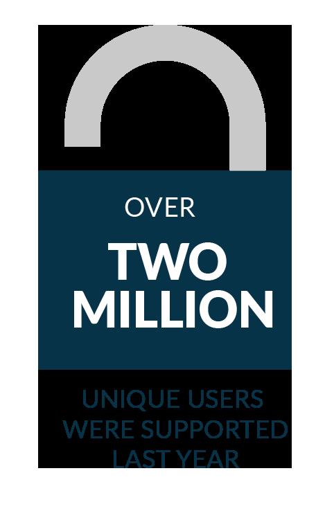 over 2million unique users