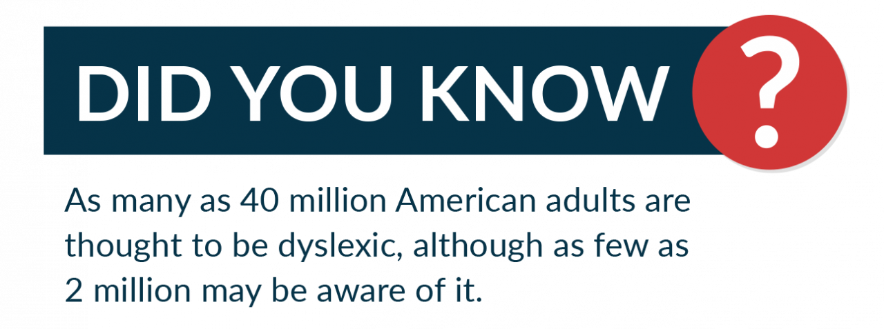 Did you know As many as 40 million American adults are thought to be dyslexic, although as few as 2 million may be aware of it?