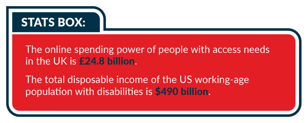 Spending power of people with access needs £24.8 billion