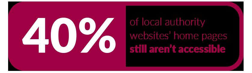 40% public sector websites no accessible