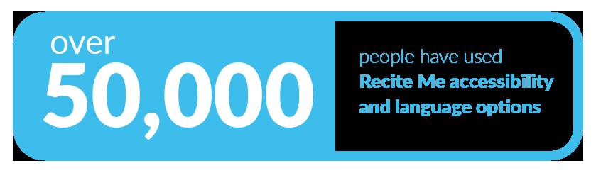 5000 people across nhs websites