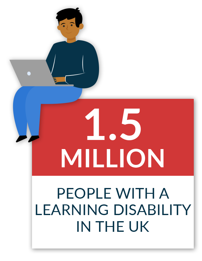 There are 1.5 million people with a learning disability in the UK