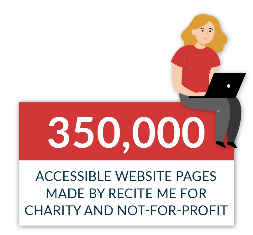 Recite Me made over 350,000 charity and not-for-profit website pages accessible
